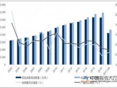 成品油调价迎二次上涨 下轮成品油价格上涨压力明显