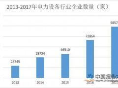 全球电力消费增长强劲 国际油气企业加码电力业务