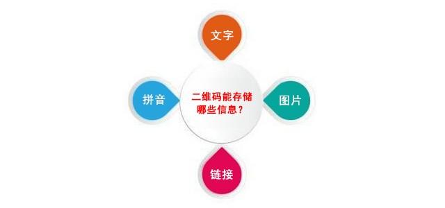 凌翠商城系统开发