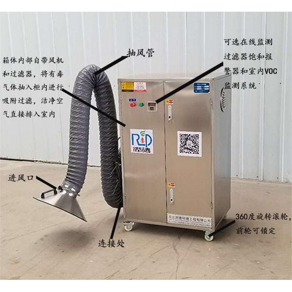 淮北移动式voc废气处理设备生产厂家--化工废气处理设备