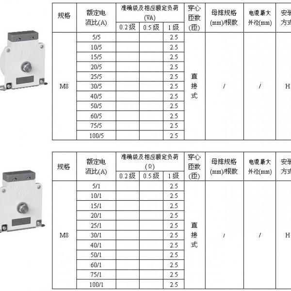 新大新供上海安科瑞AKH-0.66P-M8保护型电流互感器
