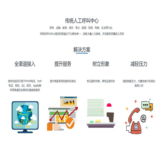 广东幽澜智能云外呼系统