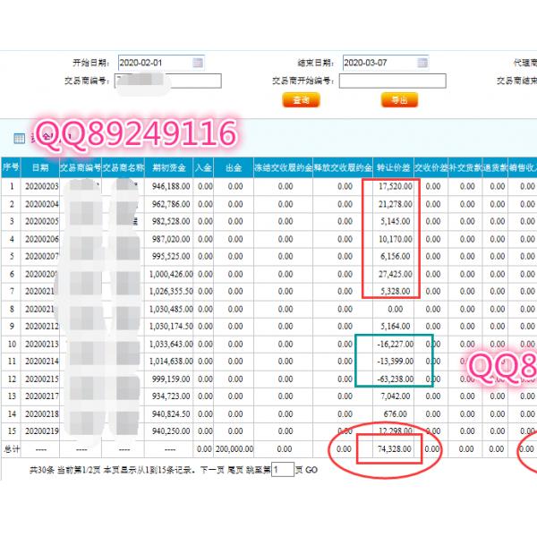 郑州棉花开户市场如何盈利   郑棉在线开户指导