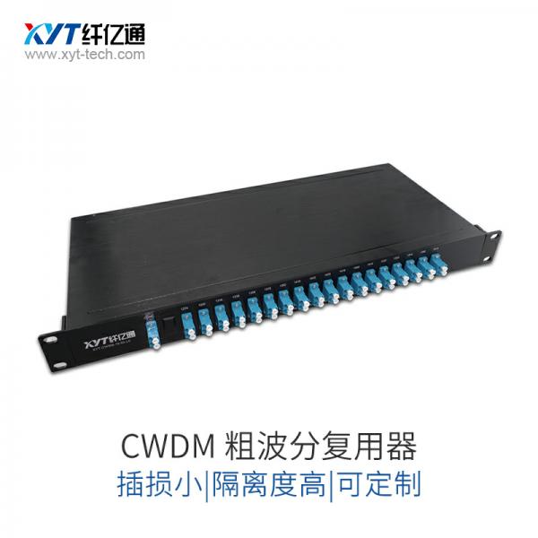 纤亿通 CWDM 无源波分复用器 1270~1610nm