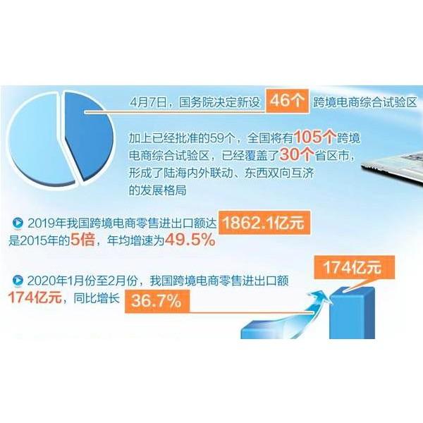 2020年中国杭州网红直播电商产品展