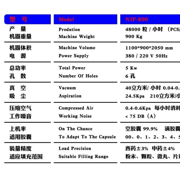 深圳NJA-6插管式硬胶囊充填机