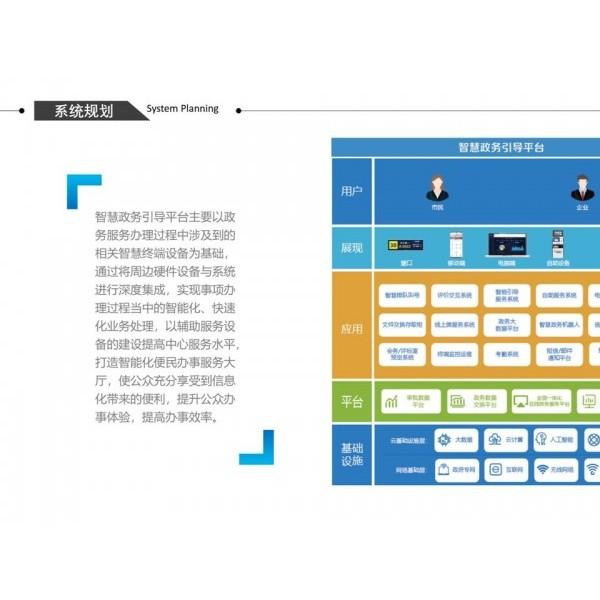 AOLSEE智慧政务引导软件V3.2