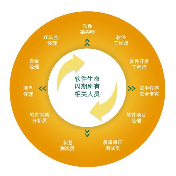 乐惠海鲜商城APP系统开发