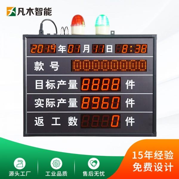 LED生产管理看板工业显示屏