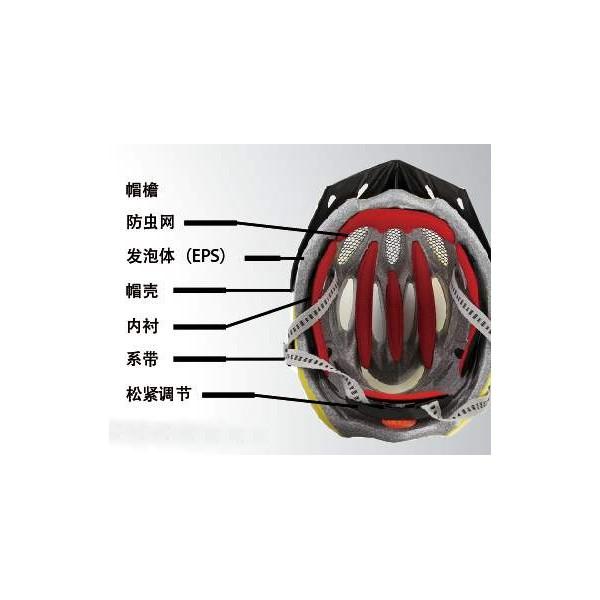 上海机场头盔进口报关代理公司