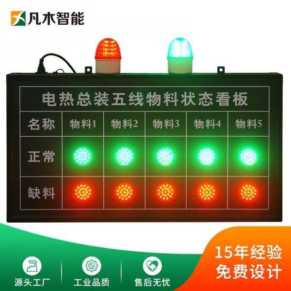 产线缺料无线呼叫安灯MES物料状态led电子看板工位指示灯