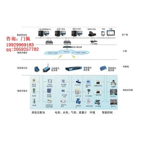陕西亚川智能科技YCEM-6003高校能源管控系统技术支持