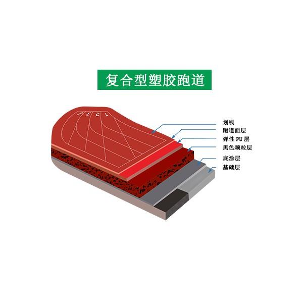 深圳运动场复合型塑胶跑道翻新施工改造,价格