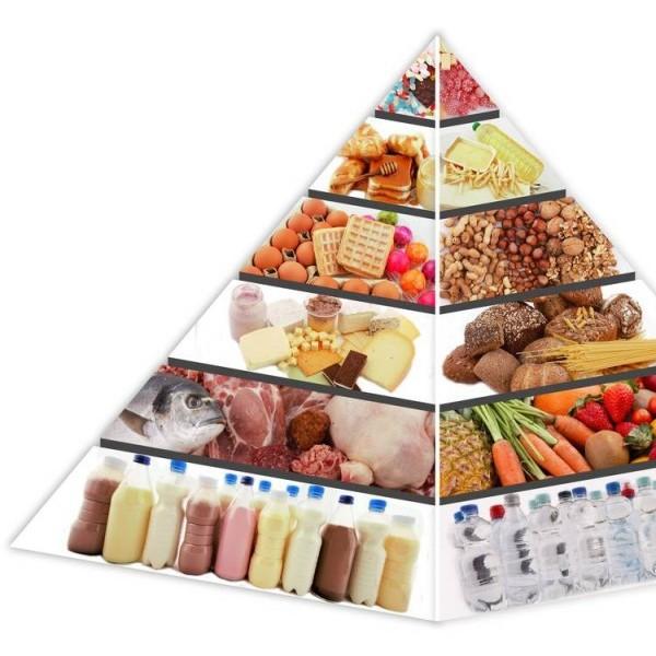 保税区食品进口清关需要什么资料?