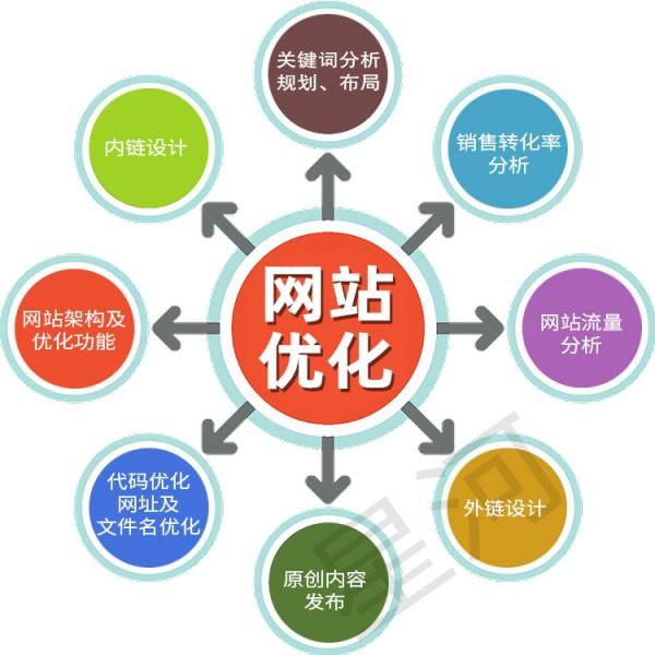 虎门网页设计,虎门网络公司,虎门网站设计,虎门网站制作